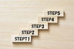 解体工事の分野でステップアップする方法とは?